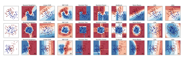 scikit-learn-plots600